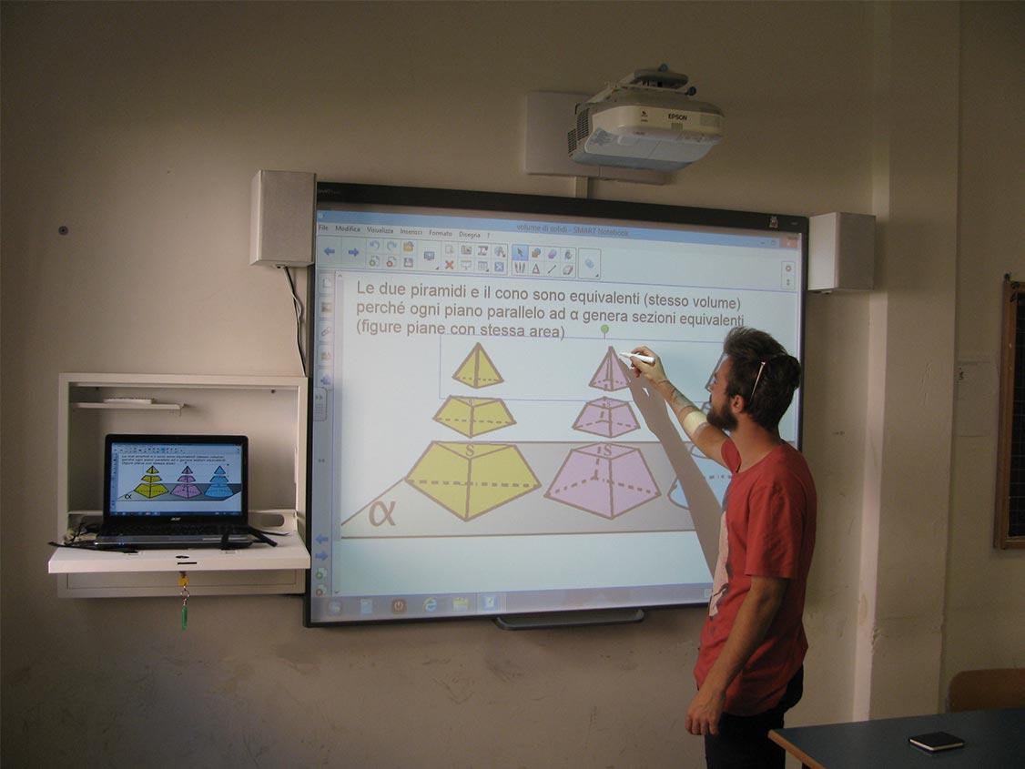 Matematica con la LIM